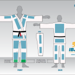ibjjf regelwerk patches